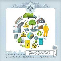 جمع آوری بیش از ۱۸ هزار تن زباله از ابتدای سال تاکنون