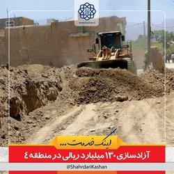 آزادسازی ۱۳۰ میلیارد ریالی در منطقه ۴ شهرداری کاشان