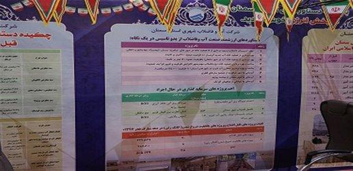 نمایشگاه صنعت آب برق با عنوان توانمندی ها ی استان سمنان برگزار گردید .