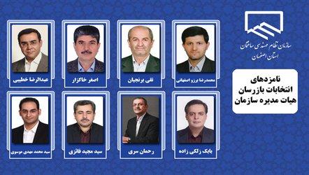 اسامی نامزدهای انتخابات بازرسان هیات مدیره دوره هشتم سازمان
