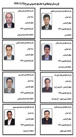 معرفی نامزد های انتخابات بازرسان هیات مدیره دوره هشتم سازمان