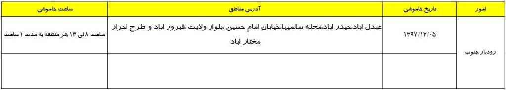 خاموشیهای مناطق رودبار جنوب در تاریخ ۵ اسفند ۹۷
