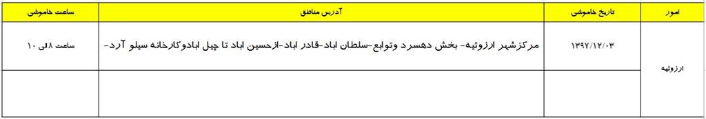 خاموشیهای مناطق ارزوئیه در تاریخ  ۳ اسفند ۹۷