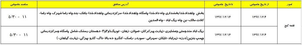 خاموشیهای مناطق قلعه گنج از تاریخ ۶ الی ۱۶ اسفند ۹۷