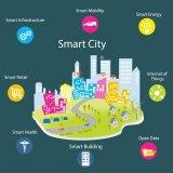 نخستین کنفرانس بین المللی شهر هوشمند