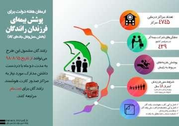اینفوگرافیک از ارمغان هفته دولت برای پوشش بیمهای فرزندان رانندگان