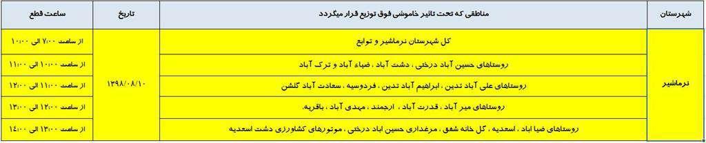 اطلاع رساني خاموشي شهرستان نرماشير