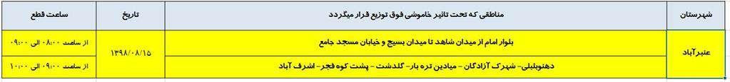 اطلاع رساني خاموشي شهرستان عنبرآباد