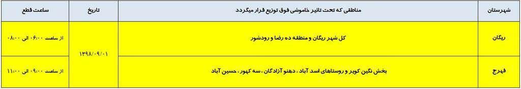 اطلاع رساني خاموشي شهرستانهاي فهرج و ريگان در تاريخ 98/09/01