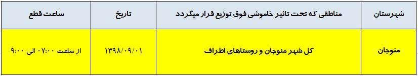 اطلاع رساني خاموشي شهرستان منوجان در تاريخ 98/09/01