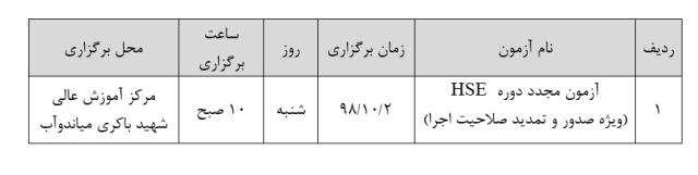 آزمون مجدد دوره HSE ویژه صدور و تمدید صلاحیت اجرا، مرکز آموزش عالی شهید باکری میاندوآب