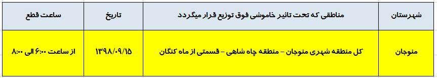 اطلاع رساني خاموشي شهرستان منوجان در تاريخ 98/09/15