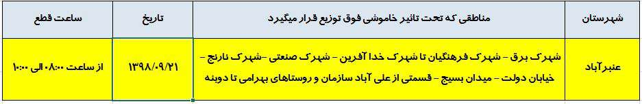 اطلاع رساني خاموشي شهرستان عنبر آباد در تاريخ 98/09/21