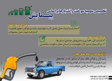 اینفوگرافیک  رانندگان وانتبارها چگونه سهیمه سوخت بگیرند؟