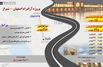 اینفوگرافیک|پروژه آزادراه اصفهان - شیراز