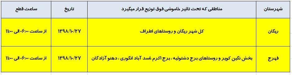 اطلاع رساني خاموشي شهرستان ريگان و فهرج