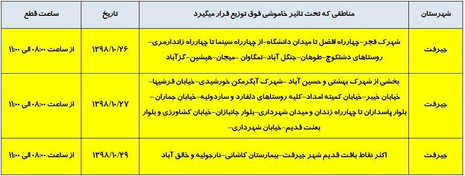 اطلاع رساني خاموشي شهرستان جيرفت