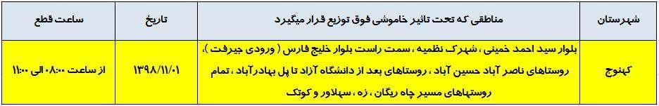 اطلاع رساني خاموشي شهرستان كهنوج در 98/11/01
