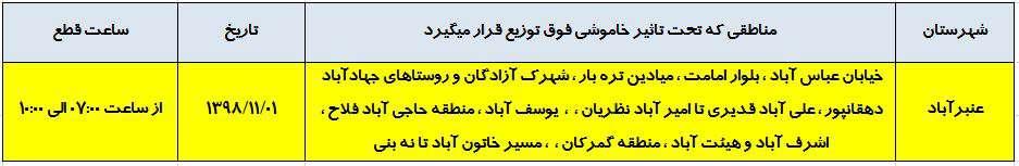 اطلاع رساني خاموشي شهرستان عنبرآباد در 98/11/01