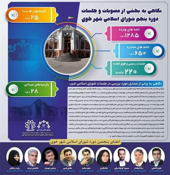 نگاهی به مصوبات و جلسات دوره پنجم شورای اسلامی شهر خوی