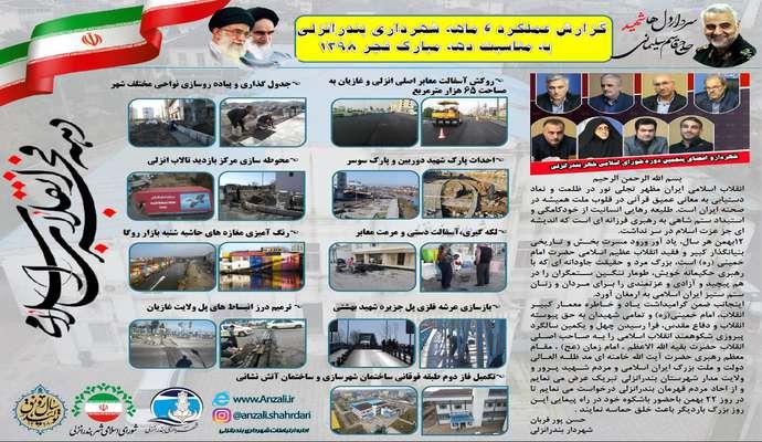 گزارش عملکرد شهرداری بندرانزلی به مناسبت دهه مبارک فجر