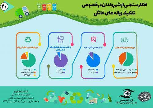 مشارکت ۸۹ درصدی شهروندان در تفکیک زباله از مبدا / مراجعه نامنظم  ...