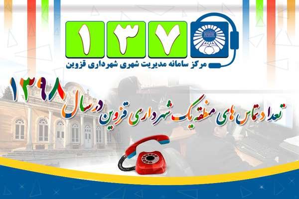 ارجاع بیش از 5 هزار تماس از 137 به شهرداری منطقه یک