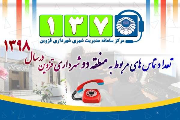 ارجاع بیش از 6 هزار تماس از 137 به شهرداری منطقه دو