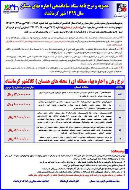 رئیس اتحادیه مشاورین املاک کرمانشاه مطرح کرد: رعایت نرخ نامه اجاره بها لازم الاجرا است