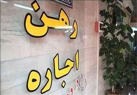 ثبت نام ودیعه اجاره در سایت مسکن ملی از شنبه