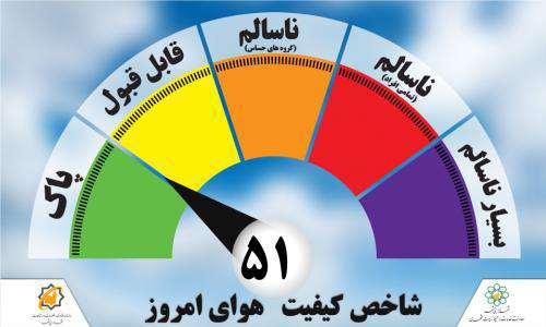 کیفیت هوای شهر مشهد در شرایط پاک قرار دارد