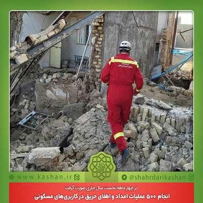 انجام  500 عملیات امداد و اطفای حریق در کاربریهای مسکونی