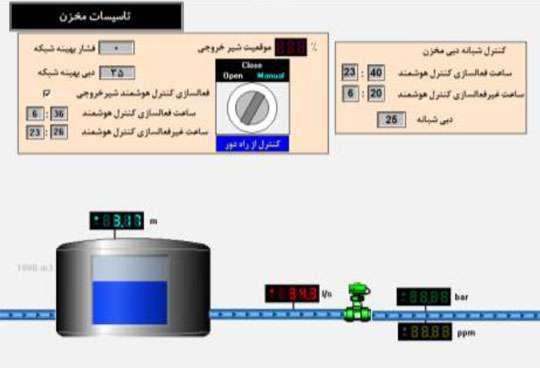 طراحی و اجرای کنترل اتوماتیک دبی تزریقی به شبکه توزیع آب شهر ماسال
