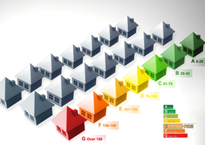 طراحی برچسبهای انرژی کالا و ساختمان به صورت بینالمللی