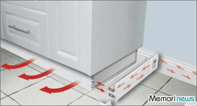 سیستم گرمایش از طریق قرنیز دیوار