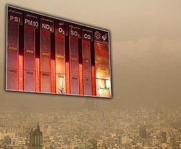 غبار آلودشدن هوا در شهرهای صنعتی طی دو روز آینده