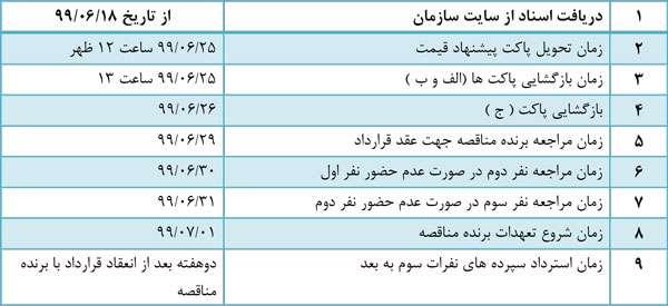 آگهی مناقصه انتخاب نرم افزار مالی و منابع انسانی سازمان نظام مهندسی ساختمان استان البرز