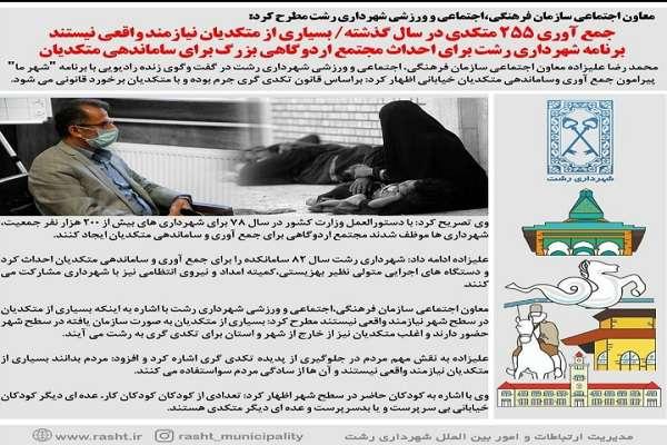دکتر محمدرضا علیزاده معاون اجتماعی سازمان فرهنگی، اجتماعی و ورزشی شهرداری رشت جمع آوری 255 متکدی در سال گذشته