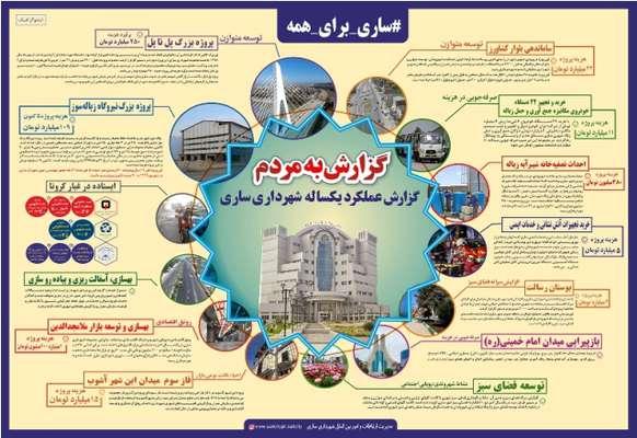 عملکرد یکساله شهرداری ساری در یک نگاه