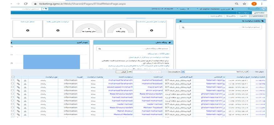 عملکرد موفق برق منطقهای یزد در ارزیابی مدیریت شبکه برق ایران