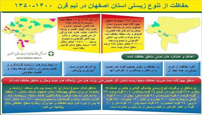 انتشار اینفوگراف حفاظت از تنوع زیستی استان اصفهان در نیم قرن همزمان با آخرین روز  از هفته محیط زیست