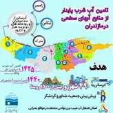 آغاز زونبندی در مازندران برای اجرای طرح جامع آبرسانی