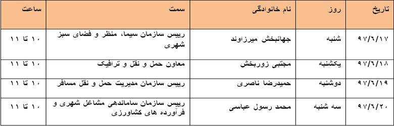 مدیران شهرداری از طریق سامانه ۱۳۷ پاسخگوی شهروندان هستند