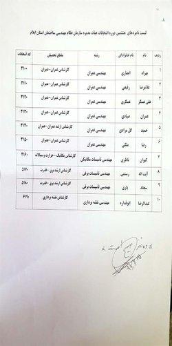 لیست اسامی نامزدهای هشتمین دوره انتخابات هیات مدیره