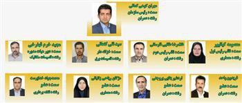 هیات رئیسه جدید سازمان نظام مهندسی ساختمان استان چهارمحال وبختیاری مشخص شد